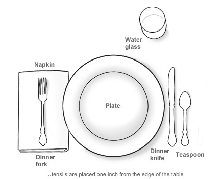 correct way to set the table | My Web Value